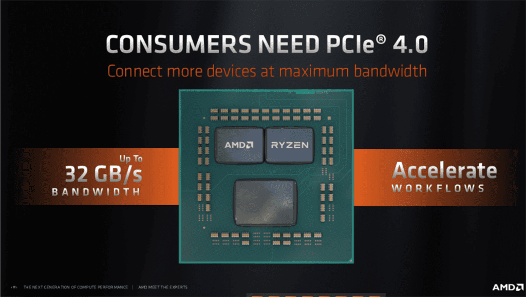 Consumers need PCIe Gen 4