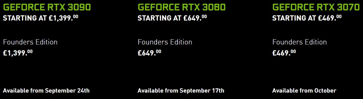 RTX 3000 Series Pricing and Release Dates