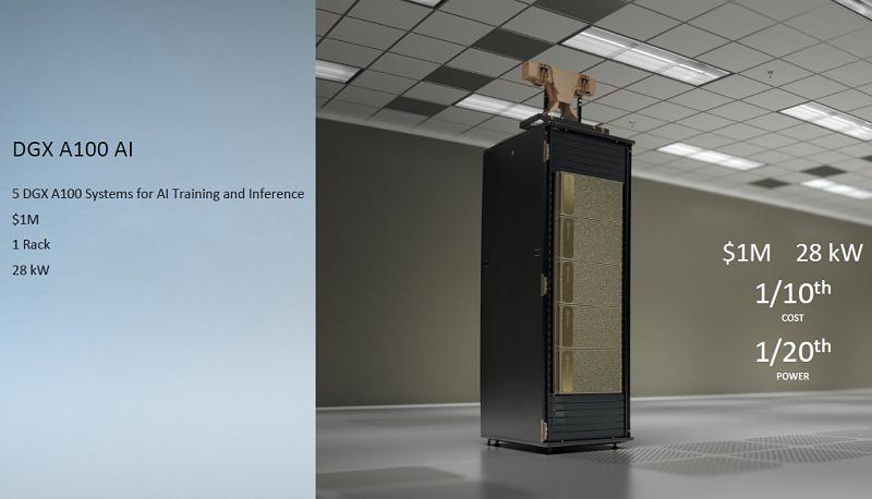 Future Datacentres