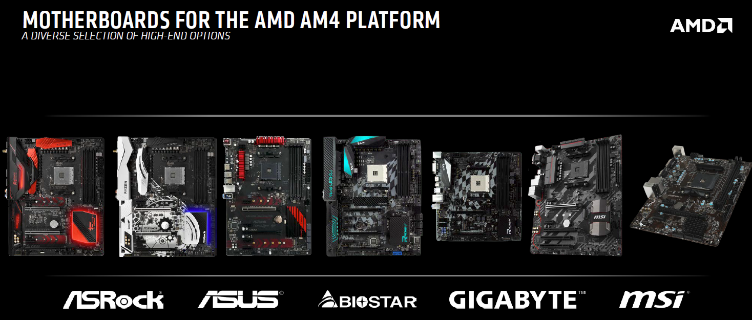 AMD's AM4 Socket Motherboards