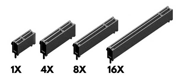 Motherboard PCIe Slot Sizes