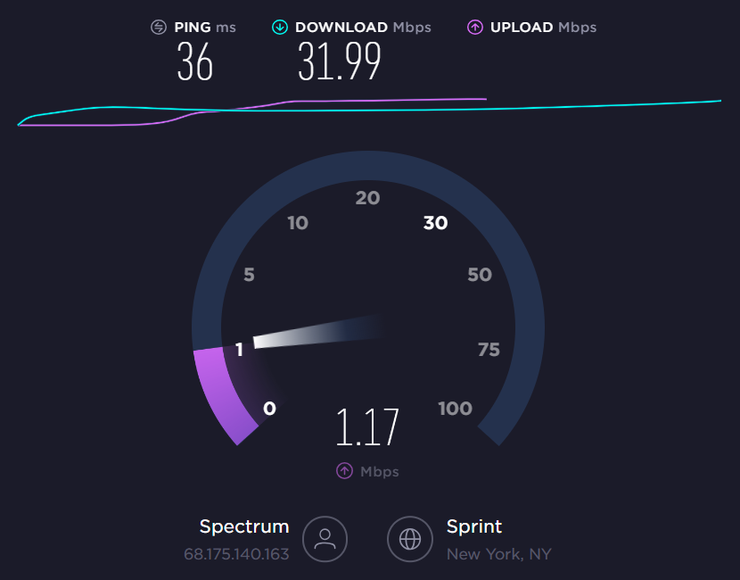 Download and Upload speeds for Internet for Live Streaming