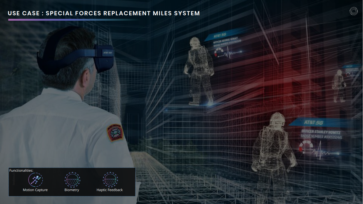 MILES replacement system