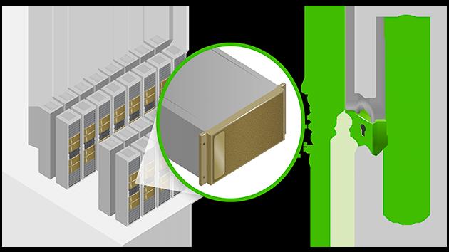 Built-In Security - Novatech DGX A100
