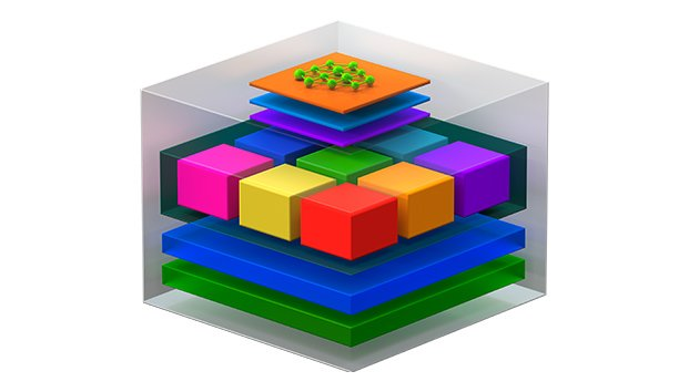 Optimized Software Stack - Novatech DGX A100