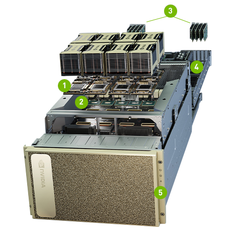 EXPLORE THE POWERFUL COMPONENTS OF DGX A100