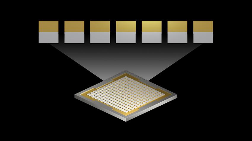 Multi-Instance GPU (MIG) - Novatech DGX A100