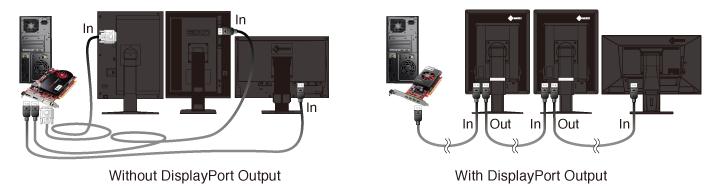 Daisy-chaining Monitors using DisplayPort