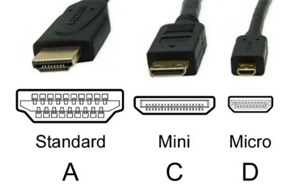 HDMI Connection Types