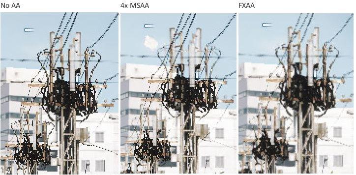 Anti-aliasing techniques compared