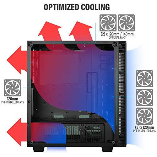 Optimal Airflow