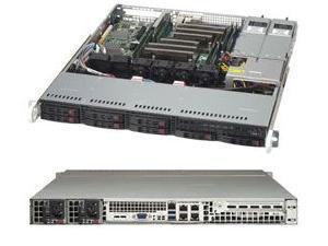 HyperServe RMX-1U8