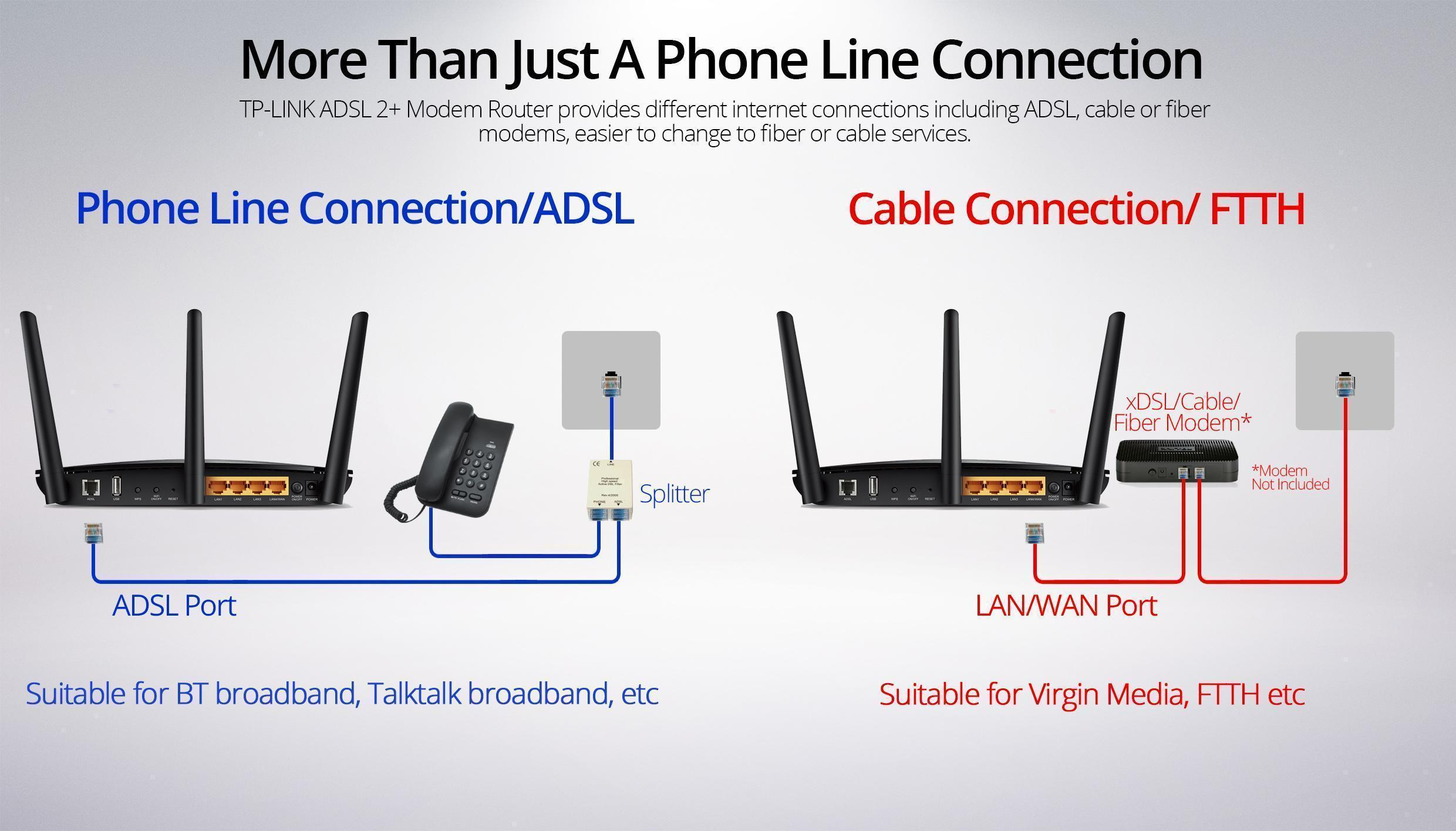 For router setup, please follow the normal setup process to connect to your  ADSL or Cable modem or any other devices allow you to go to Internet.